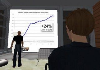 Linden Lab CEO Mark Kingdon shows off Second Life stats.