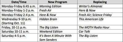 WAMU 88.5 FM october 2 schedule changes